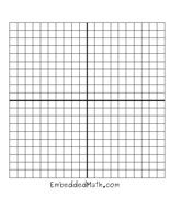 Coordinate Grids (1, 4, or 6 per sheet) - Free Printable Math ...